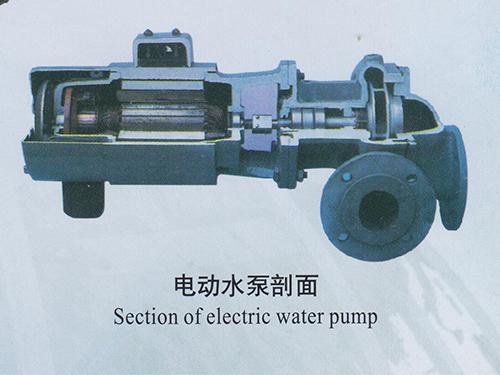 电动水泵刨面